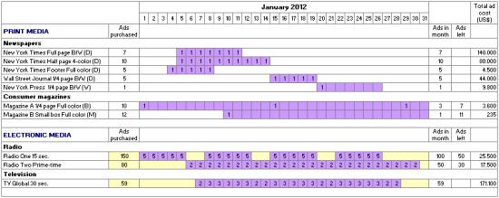 media calendar